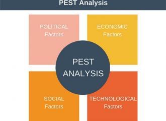 Phân tích PEST, công cụ phân tích kinh doanh hiệu quả